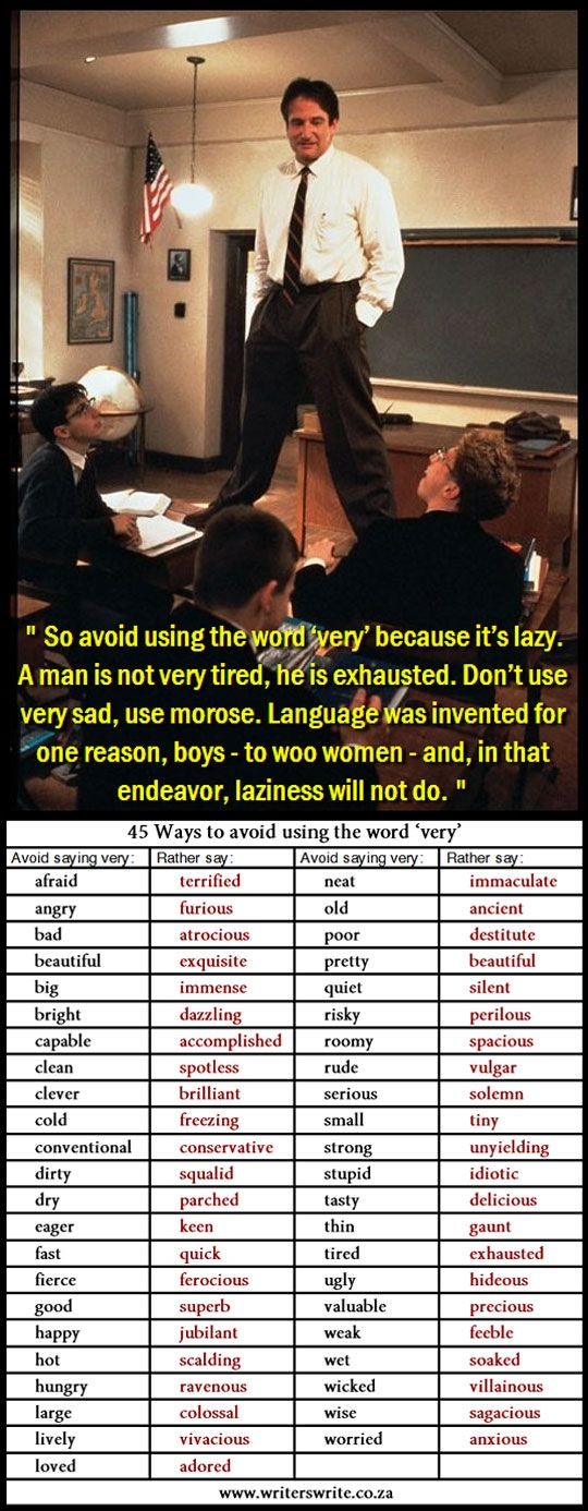 Avoid these words