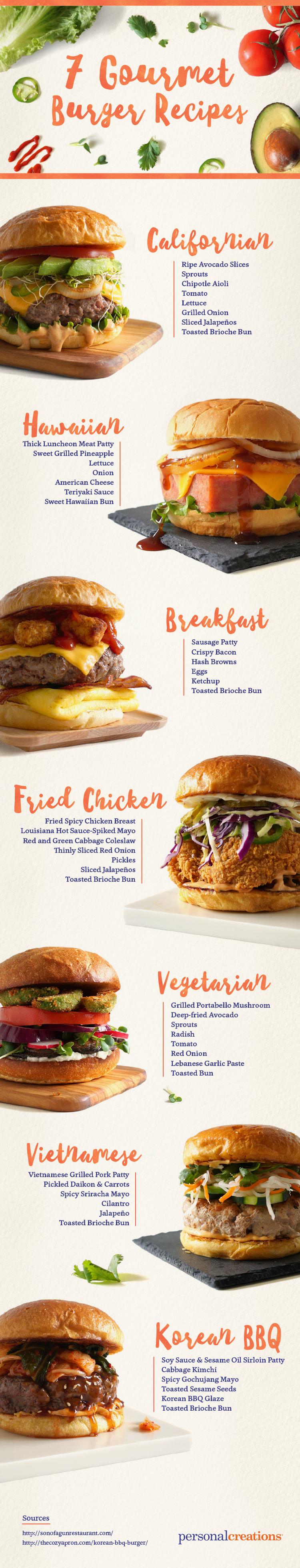 7-gourmet-burger
