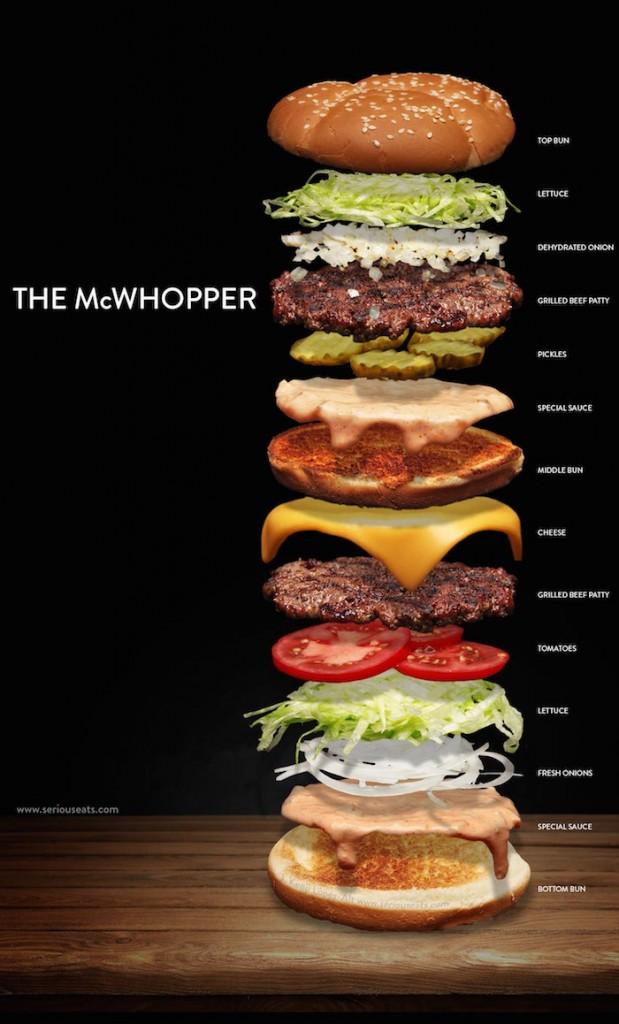 the McWhopper-infograph